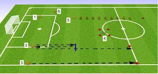 Exercice de crossfit au football