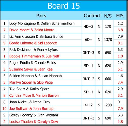 Recap Boards 16 November 2017-15