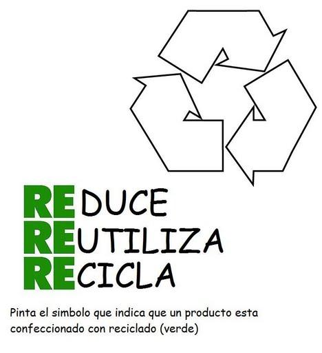 Los duendes y hadas de Ludi: Dia Mundial del Reciclaje,