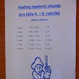 Hodiny moderní chemie II