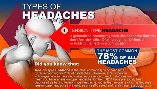 Headaches 101: Everything You Need To Know About Headaches And Migraines