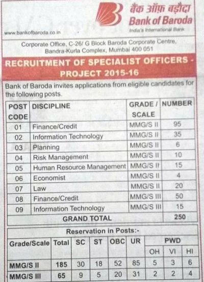 bank-of-baroda-specialist-officer-recruitment