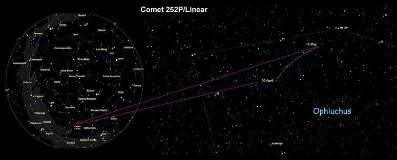 Comet Linear2