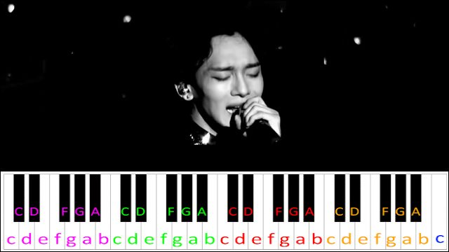 Promise by EXO ~ Piano Letter Notes