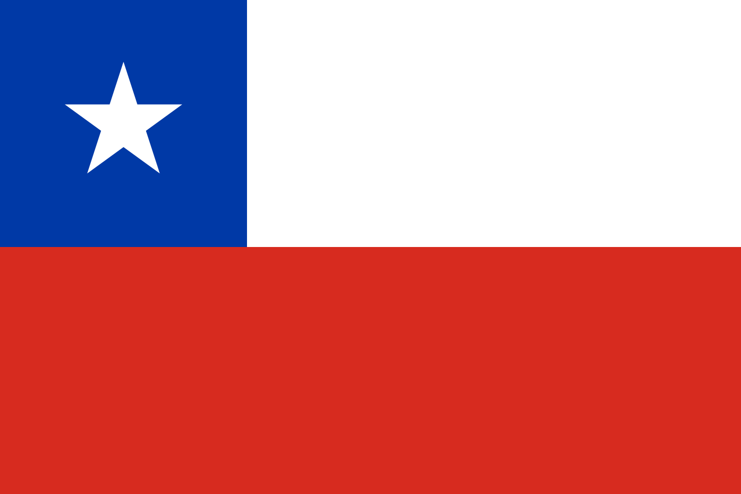 Celebrating our diversity! Chile