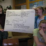 Vasaras komandas nometne 2008 (1) - IMG_3940.JPG