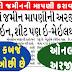 IORA Gujarat Jamin Mapani Online Application