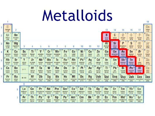 Metalloids on the periodic table metalloids there are for Periodic table 6 mark question