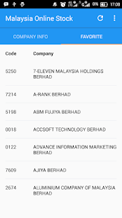 Malaysia Online Stock - náhled