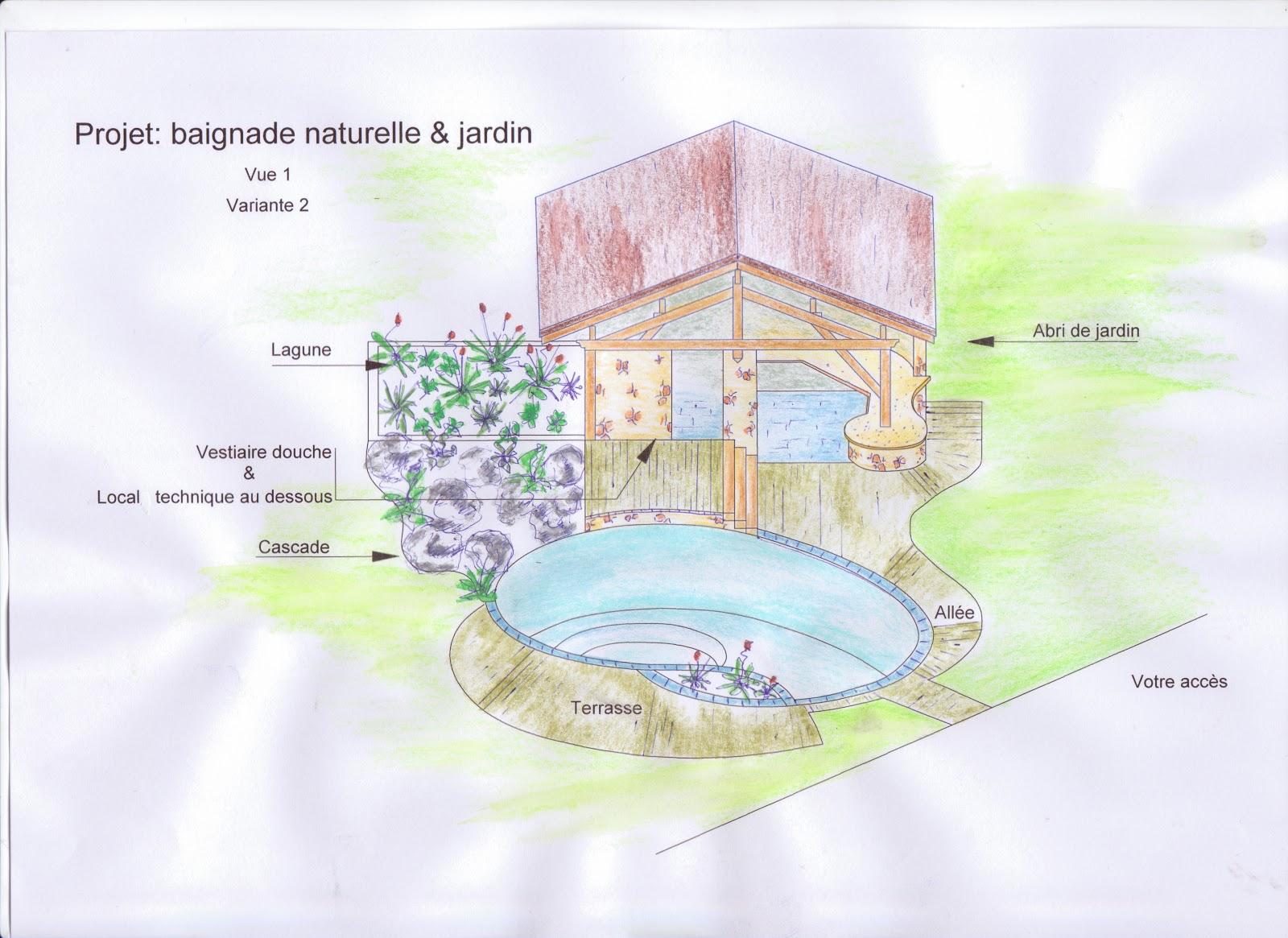 Paysagiste et am nagement de jardin thonon et annemasse for Croquis jardin