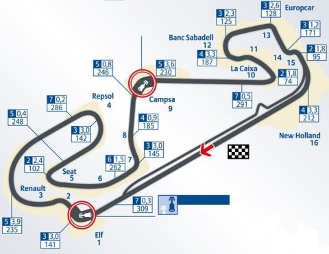 monaco grand prix circuit layout. monaco gp circuit map.