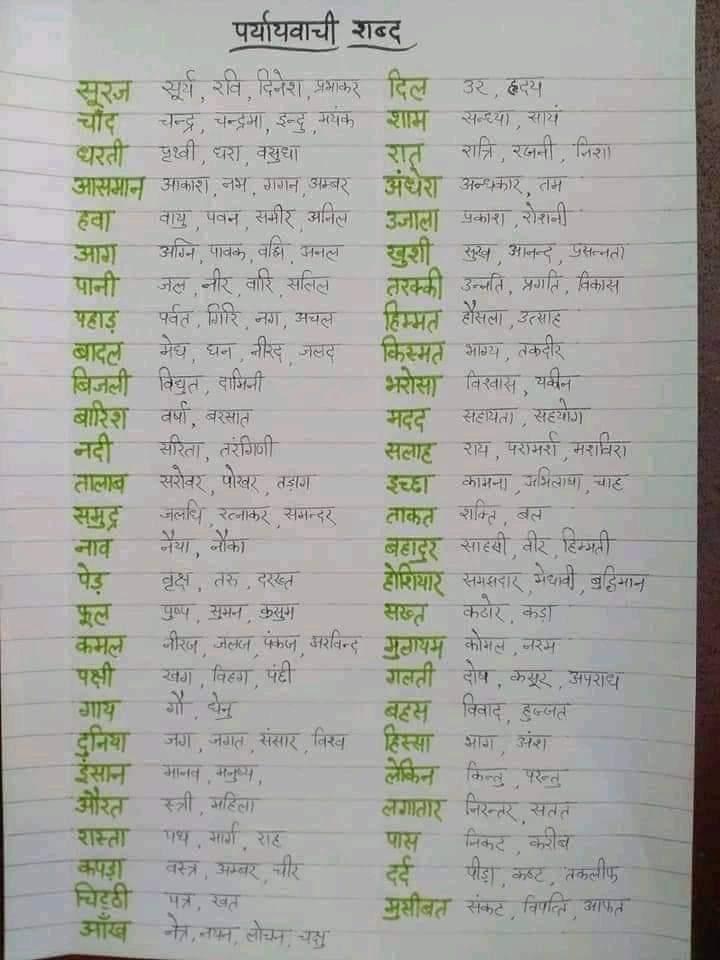 पर्यायवाची शब्द - हिंदी व्याकरणSynonyms - Hindi grammar