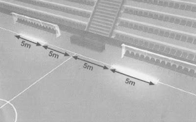 Ukuran lapangan pergantian futsal