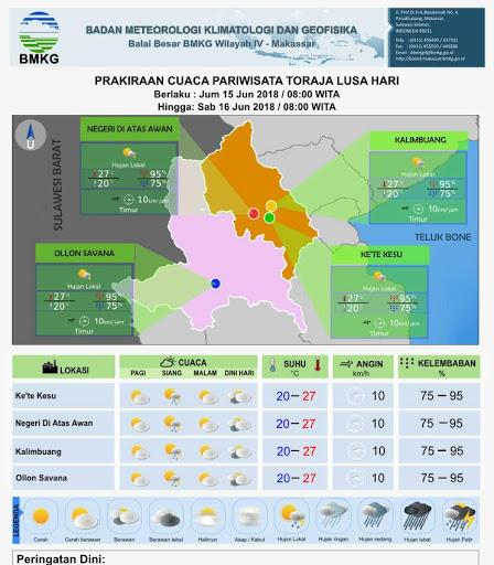 BMKG : Sudah Cek Cuaca Toraja? Hujan Lokal Akan Melanda Wilayah Objek Wisata Ini