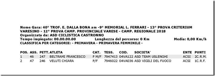 CASTRONNO-006