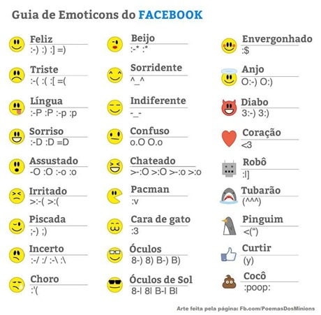 emotions face