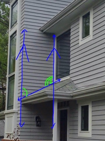 Real World Geometry