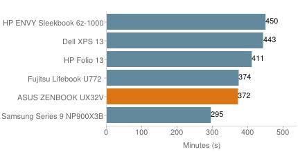 bästa bärbar dator batteri tester programvara » theobusuntmick.gq 29befa5a39fe3
