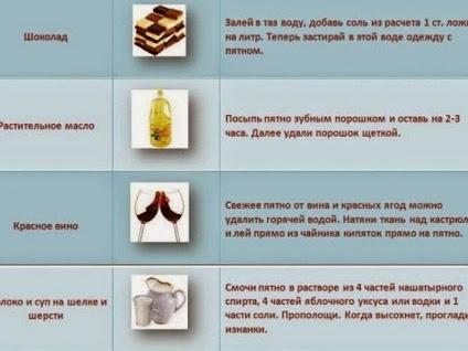 Marat Mustakimov - Google