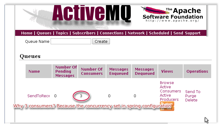 Spring JMS with ActiveMQ – hello world example – receive message