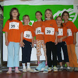 2008 Kids Cup