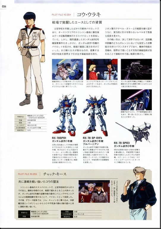 ACE IN THE GUNDAM U.C.0079‐U.C.0096_811955-0039