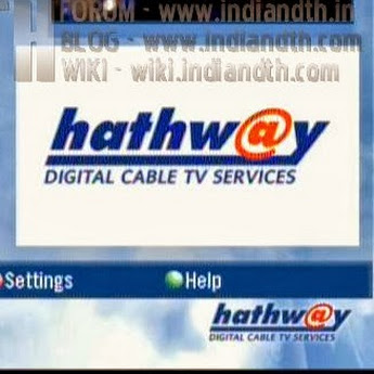 INDORE HATHWAY about