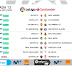 El Sevilla FC ya conoce los horarios de la jornada 12