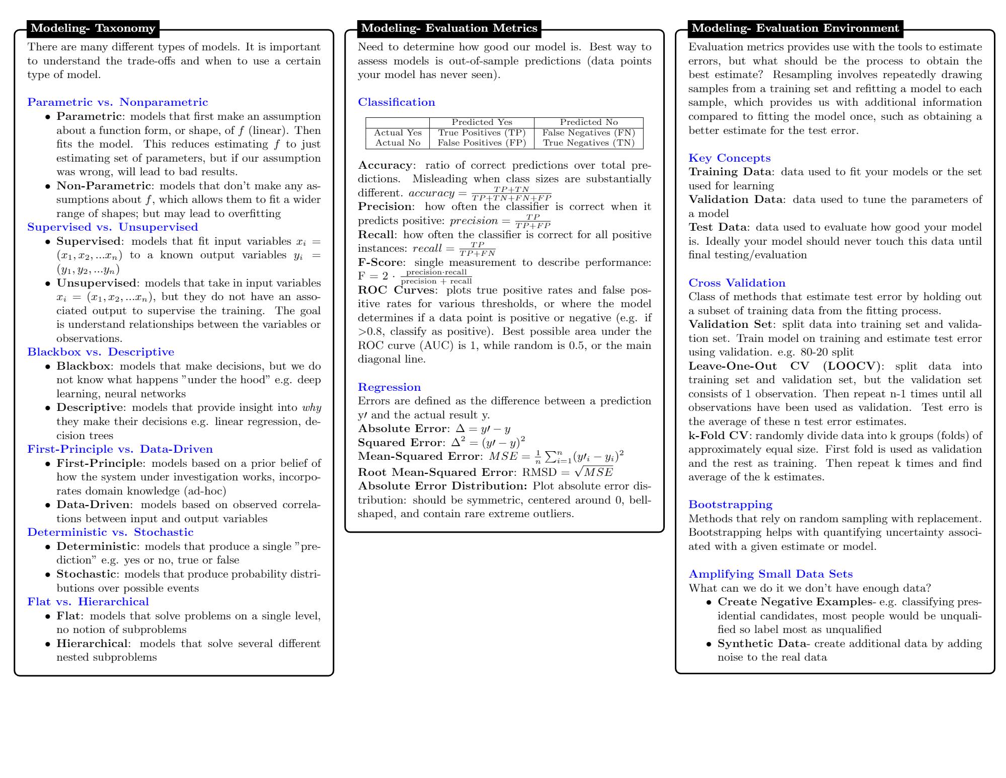 Data Science Cheats PDF