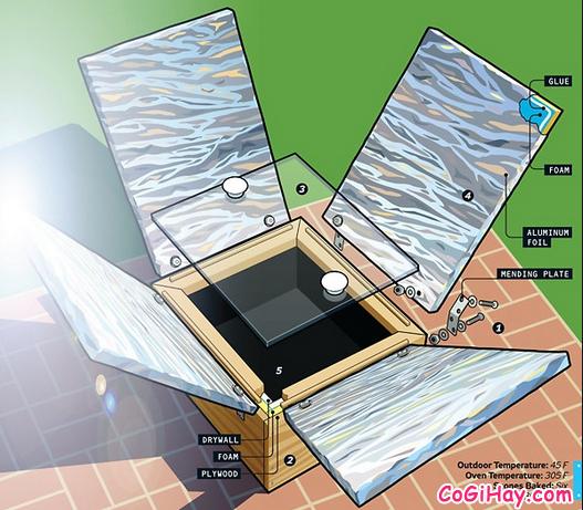 Sử dụng bếp năng lượng mặt trời