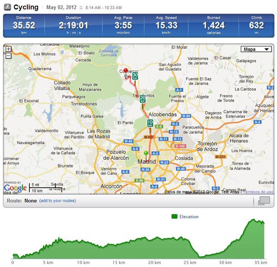 Ruta en bici de Madrid a Colmenar Viejo, mayo 2012 - pincha en el mapa para verlo en RunKeeper