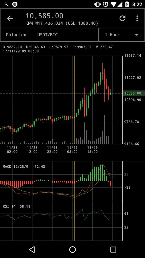 Bitcoin Chart Widget Screenshot