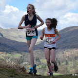 Todd Crag U14 race set 1 of 2