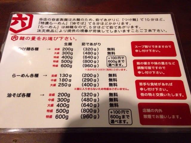 きころく成増店 麺の量 説明書き