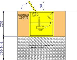 sunken flow plates 1