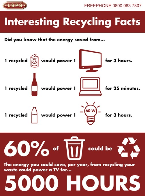 LSPS Interesting Recycling Facts Cropped-01