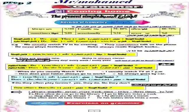 مذكرة قواعد اللغة الانجليزية للصف الثانى الاعدادى الترم الاول 2021 كاملا اعداد مستر محمد فوزي
