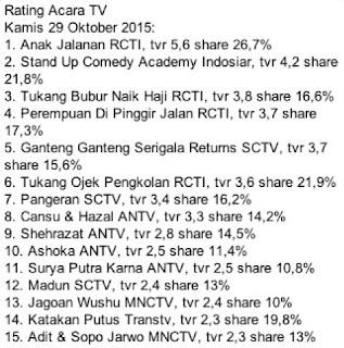 rating acara tv terbaru 29 oktober rating stand up comedy academy