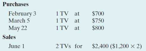 contoh penghitungan biaya persediaan akhir