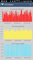 Screenshot of CPU Monitor