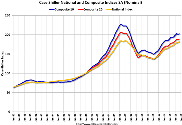 housing cost_thumb[1]