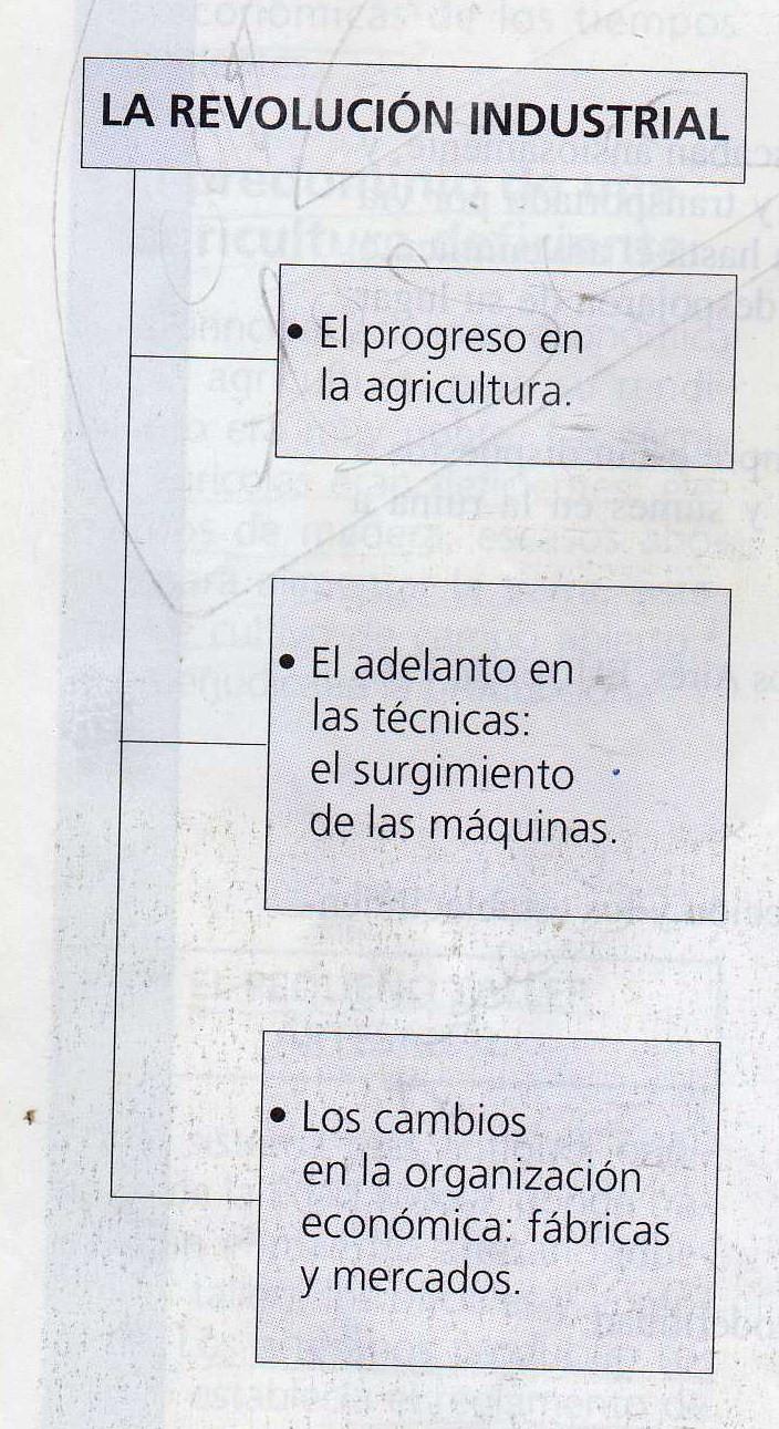 Carreras, Cristina Noelia: Las transformaciones de la revolución ...