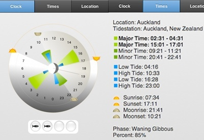 Solunar clock chrome web store for Solunar fishing forecast