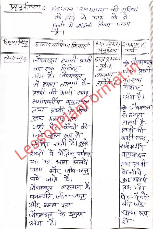 Biosphere Lesson Plan in Hindi