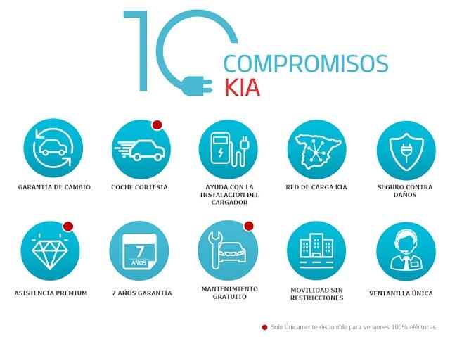 '10 compromisos KIA' para los vehículos electrificados.