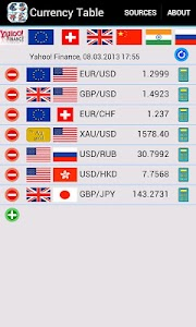 Currency Table (Ad-Free) 7.0.5 (Paid)