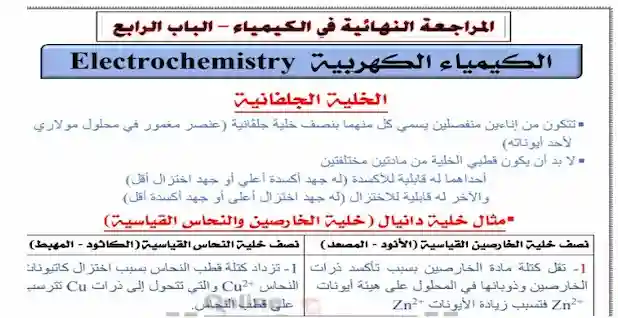 ملخص الكيمياء الكهربائية للصف الثالث الثانوى pdf مستر رأفت كامل