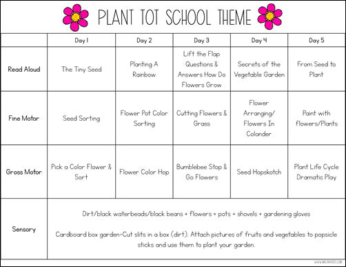 Plant Tot School Theme