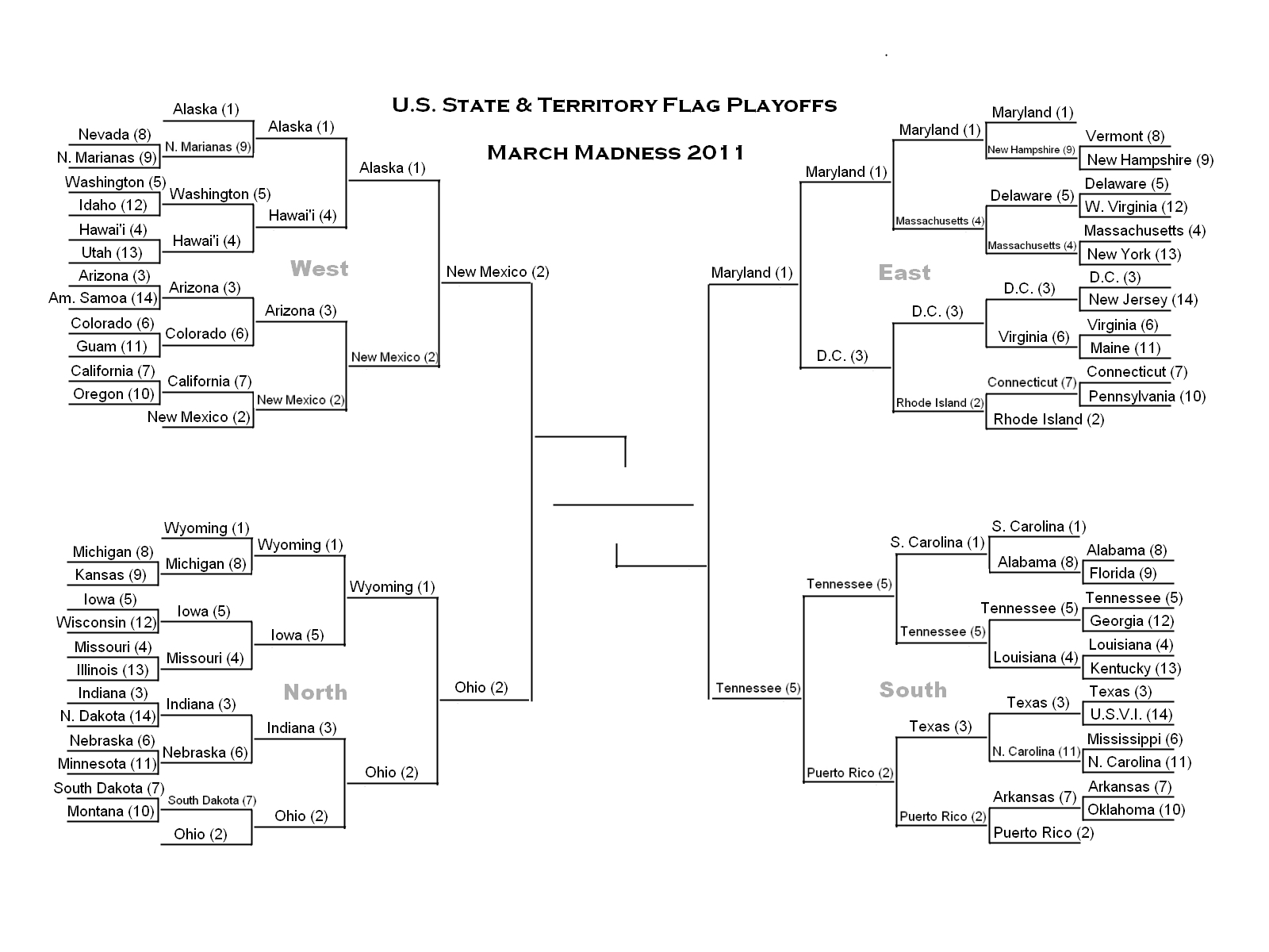 Vexillophilia: Flags and Flag Fun: March Madness: National ...