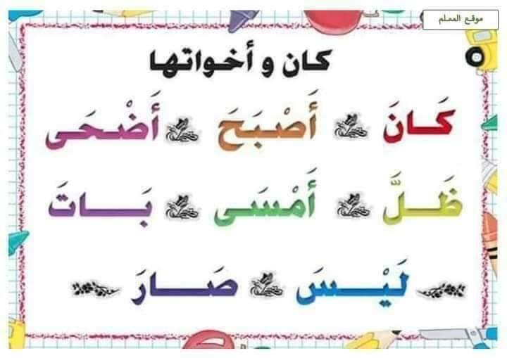ملخص قواعد اللغة العربية التعليم FB_IMG_1598779153753